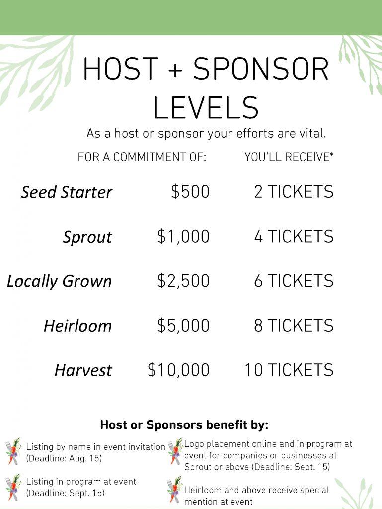 sponsor levels for web